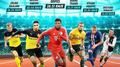 تصویر سریعترین بازیکنان سال ۲۰۲۰