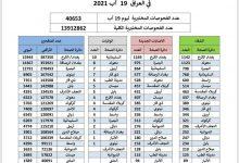 تصویر آقای وزیرارشاد برای ماستمالی کشتهها ایران با آمار سایر کشورها بازی نکن